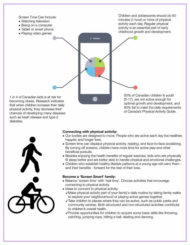 Unplug & Connect to Physical Activity Poster - Back